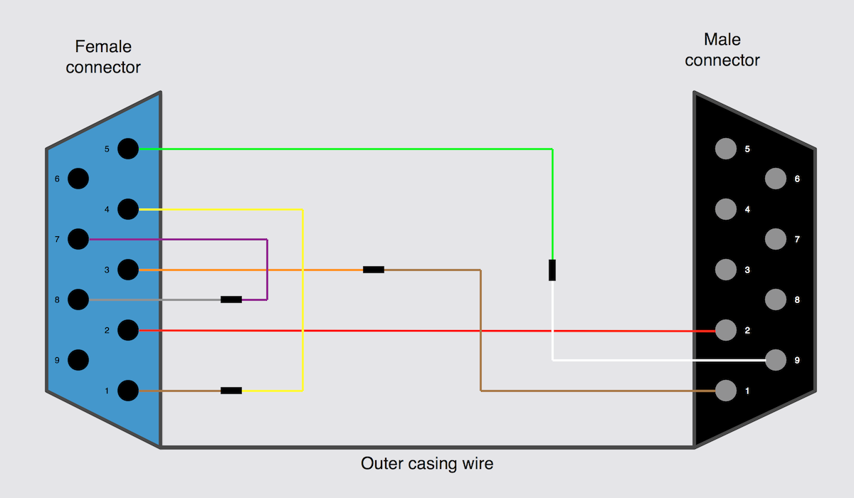 WRG-5047] Apc Cable Wiring Diagram Smart